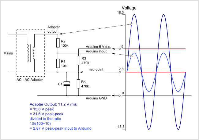 ac voltage Define voltage: electric potential or potential difference expressed in volts intensity of feeling — voltage in a sentence.
